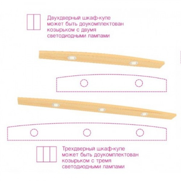 Шафа-купе дводверна фасад Дзеркало СТАНДАРТ від 100см Фенікс